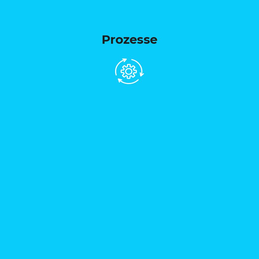 PROWIN-AW-Qualität-Prozesse